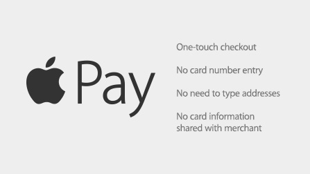 How Apple Pay Will Impact Canada's Banking Industry