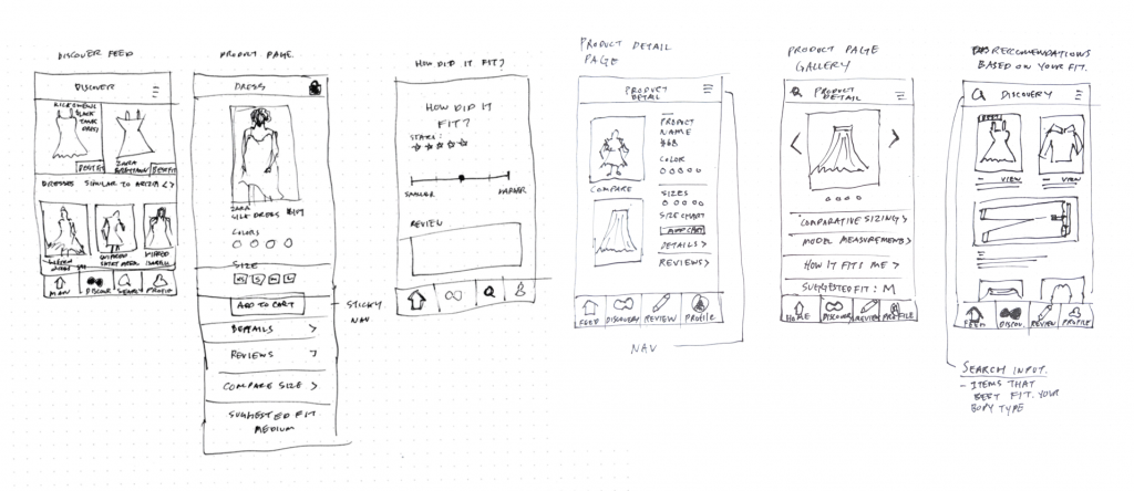 wireframes of Shape