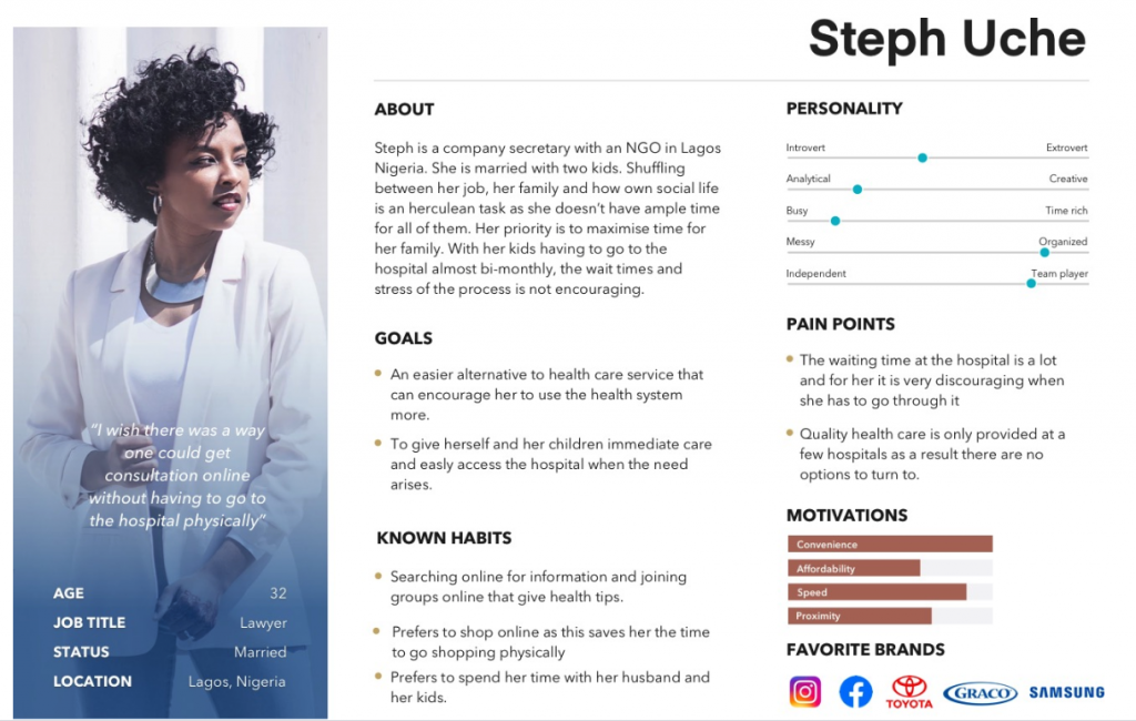 Persona profile for a HealthWise User: Show image of a young lawyer in Nigeria and lists her goals, habits, pain points, etc.